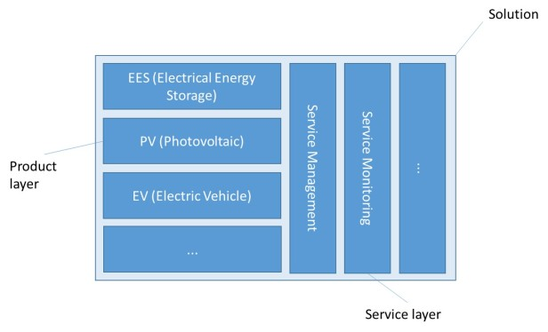 solution_energy_matrix